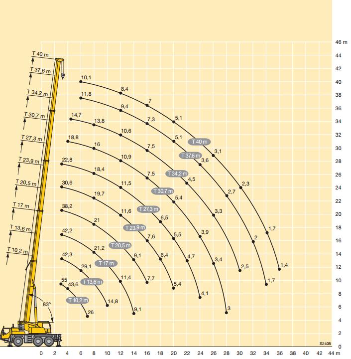 ltm 1055 diagram